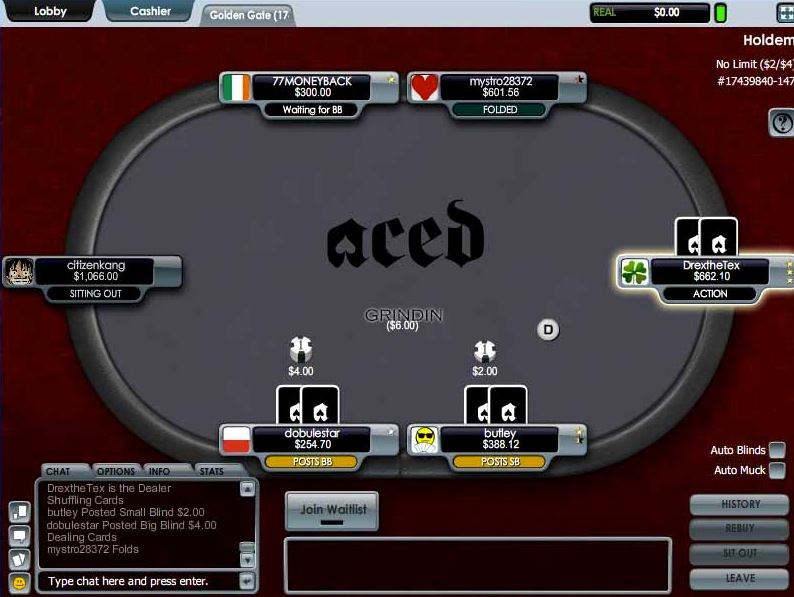 Games available at Aced Poker